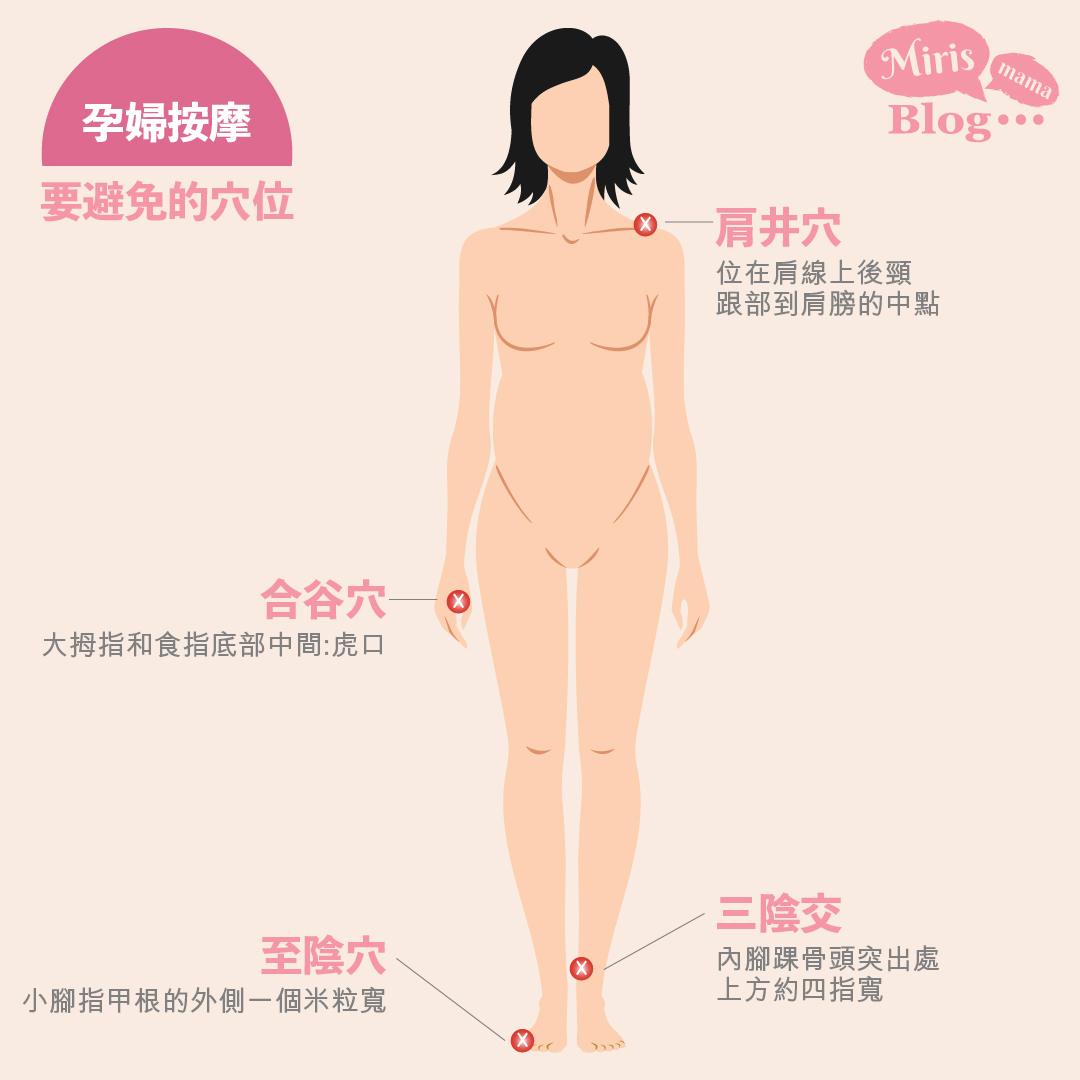 【孕婦按摩禁忌】懷孕孕婦按摩時要避免不能按的穴道 | Miris Mama孕婦產後修身按摩專門店